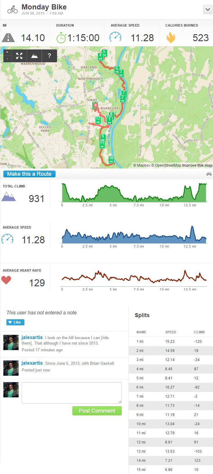 2015-06-08_10-29-28 Fitness